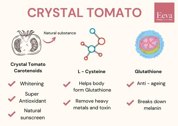 benefits of crystal tomato