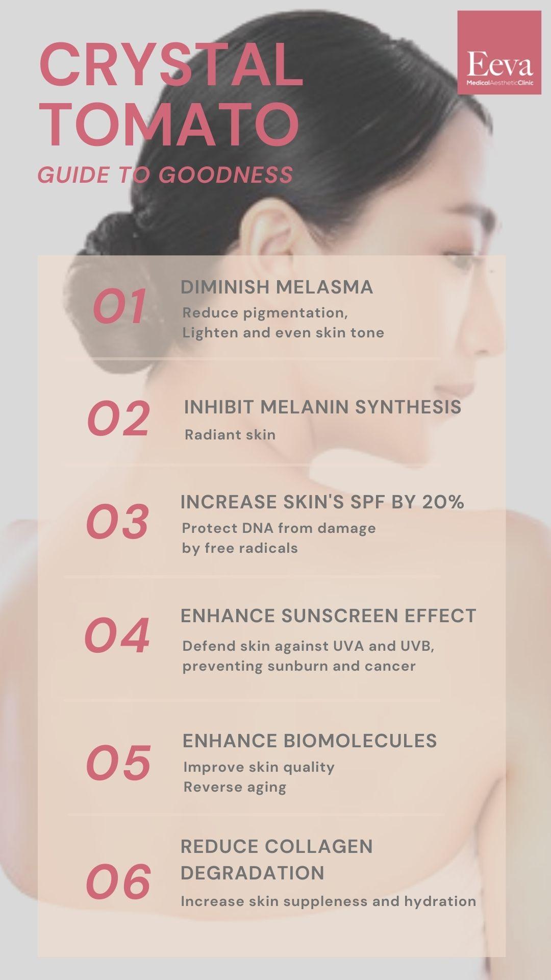 benefits crystal-tomato-whitening-supplement